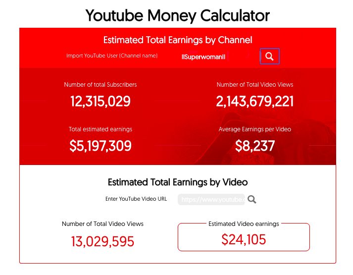 how much money does the average youtube video make